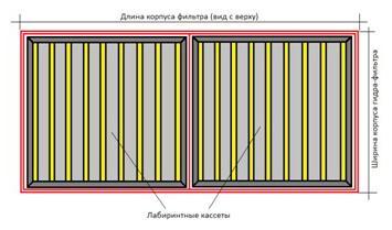 Ширина и длина гидрофильтра